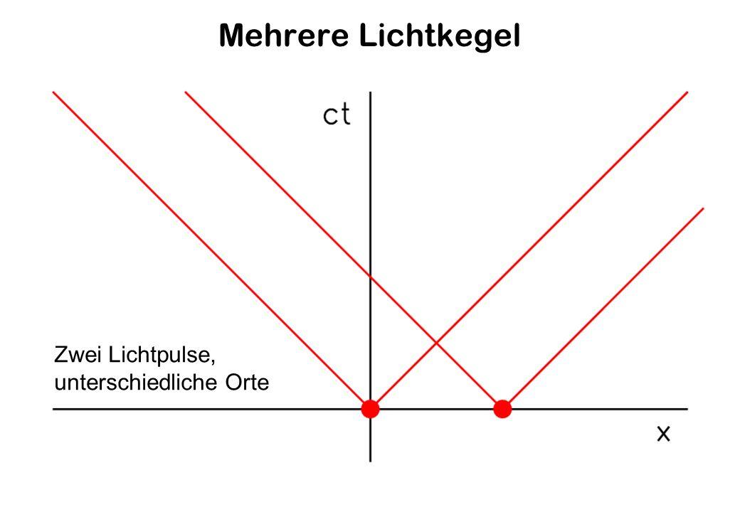 Mehrere Lichtkegel Zwei Lichtpulse, unterschiedliche Orte