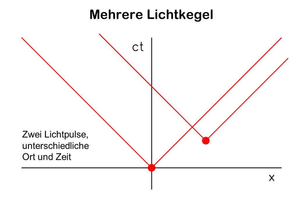 Mehrere Lichtkegel Zwei Lichtpulse, unterschiedliche Ort und Zeit