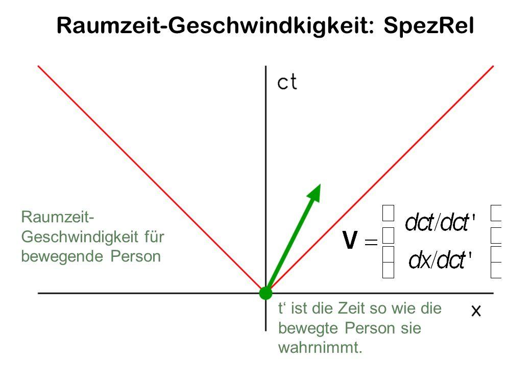 Raumzeit-Geschwindkigkeit: SpezRel Raumzeit- Geschwindigkeit für bewegende Person t ist die Zeit so wie die bewegte Person sie wahrnimmt.
