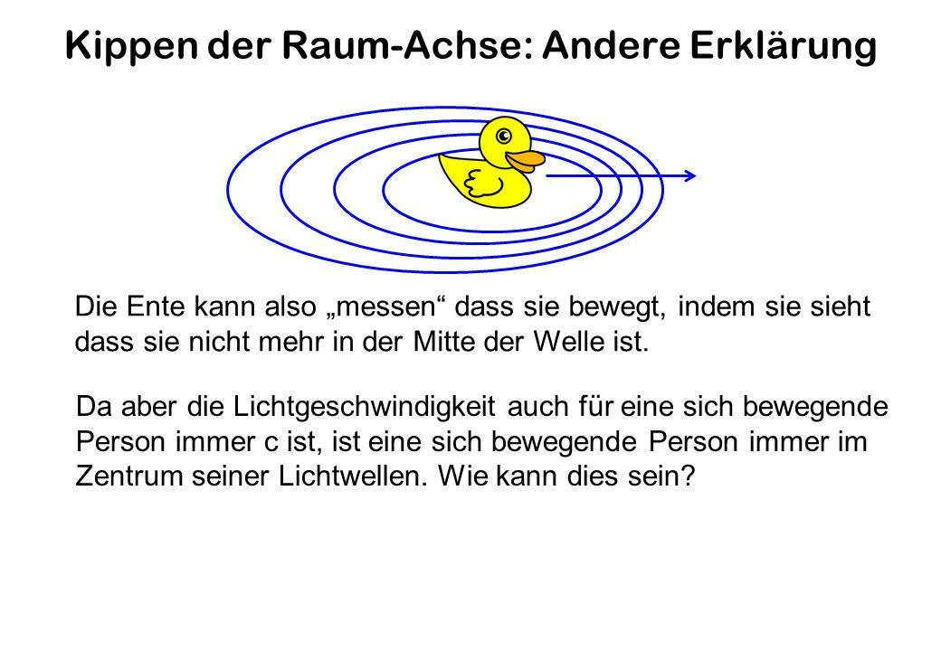 Kippen der Raum-Achse: Andere Erklärung Die Ente kann also messen dass sie bewegt, indem sie sieht dass sie nicht mehr in der Mitte der Welle ist.