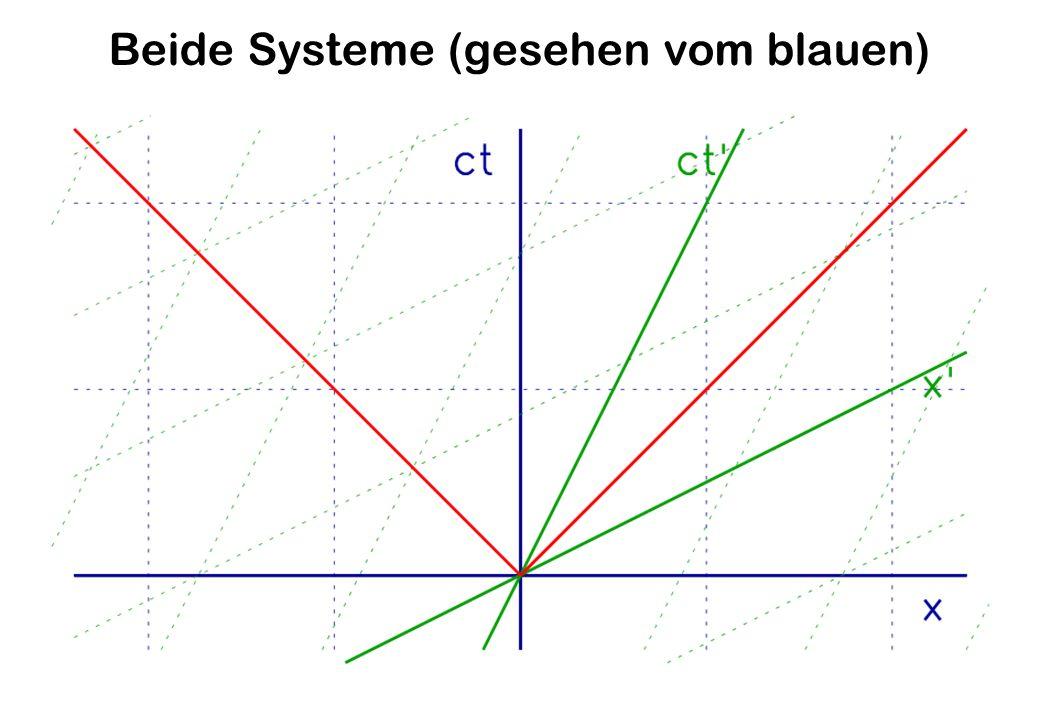 Beide Systeme (gesehen vom blauen)