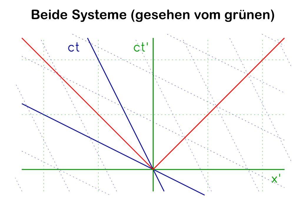 Beide Systeme (gesehen vom grünen)