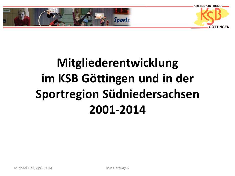 Mitgliederentwicklung im KSB Göttingen und in der Sportregion Südniedersachsen 2001-2014 Michael Heil, April 2014KSB Göttingen