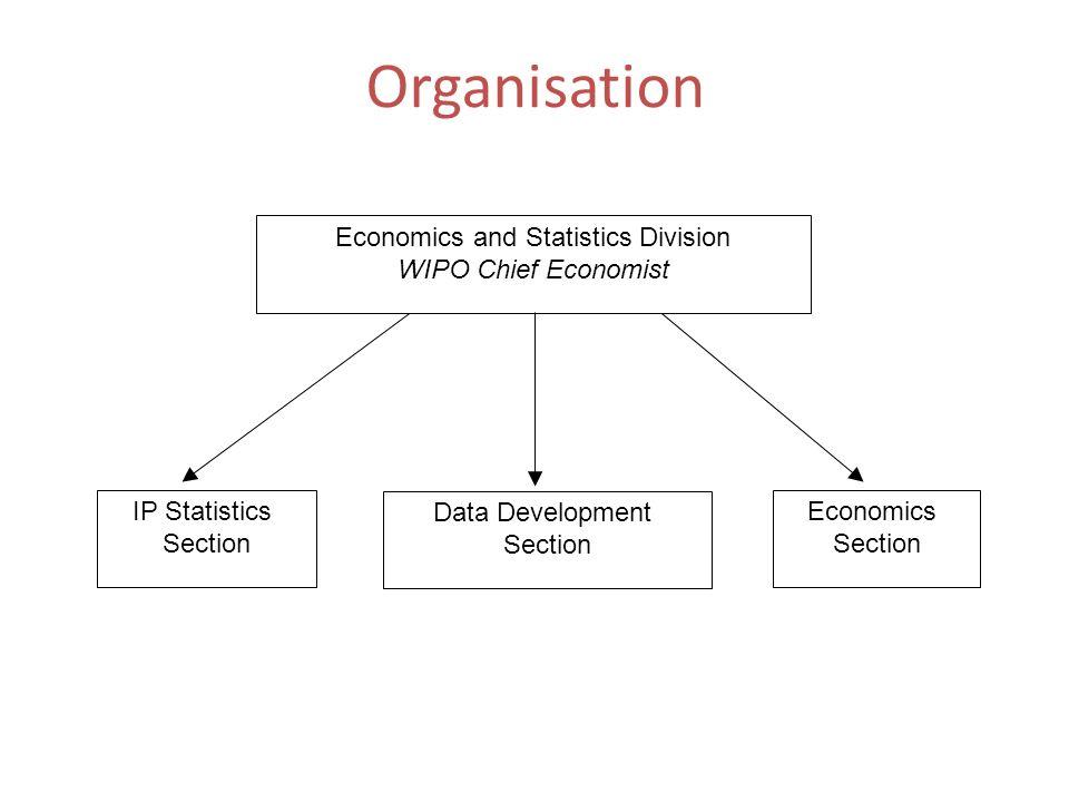 Organisation Economics and Statistics Division WIPO Chief Economist IP Statistics Section Economics Section Data Development Section