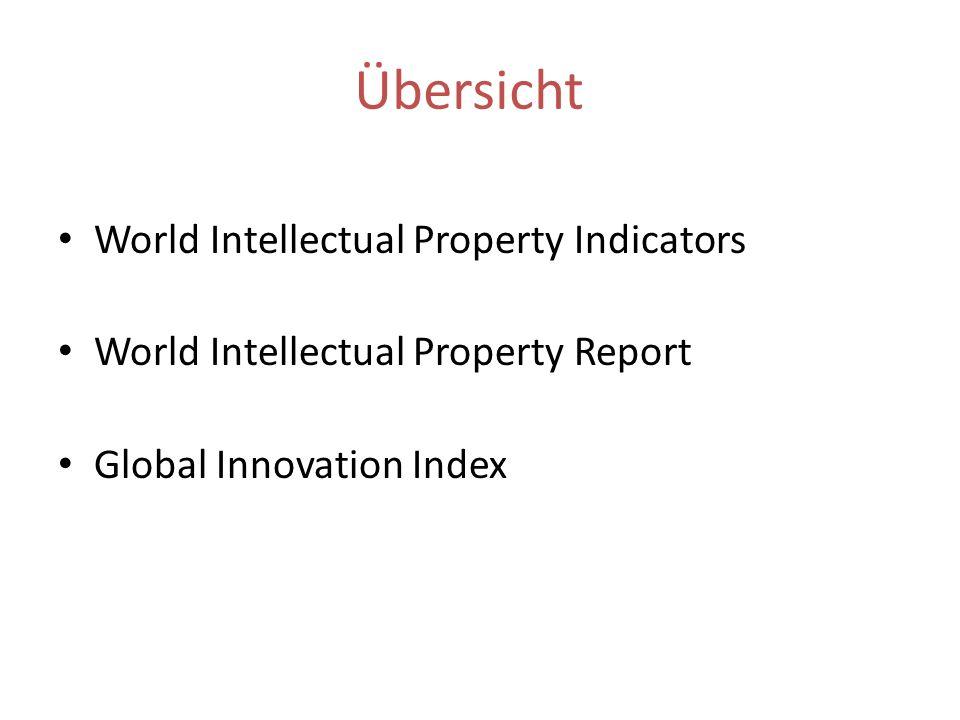 Übersicht World Intellectual Property Indicators World Intellectual Property Report Global Innovation Index