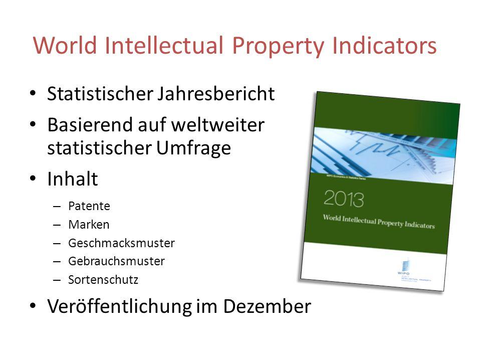 World Intellectual Property Indicators Statistischer Jahresbericht Basierend auf weltweiter statistischer Umfrage Inhalt – Patente – Marken – Geschmac