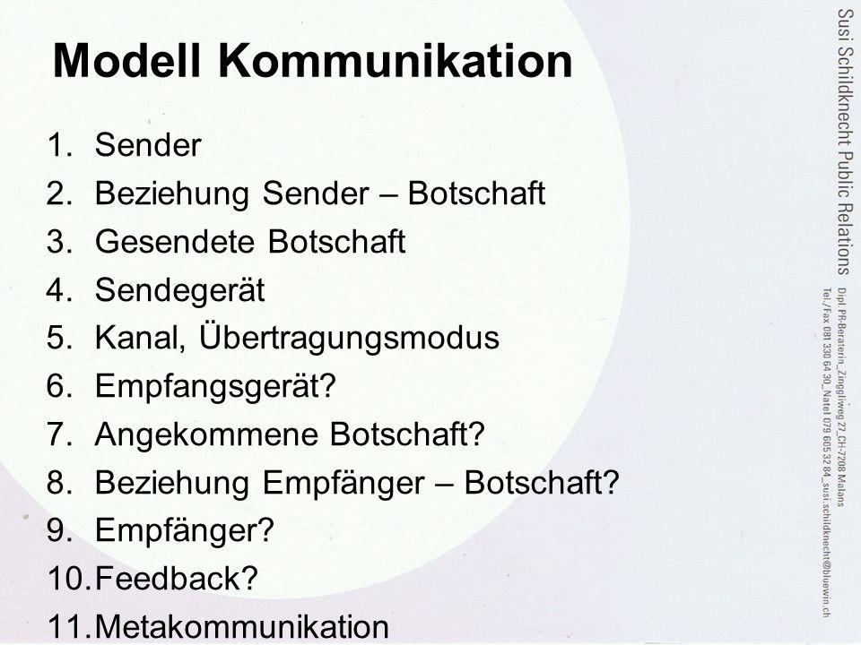 Modell Kommunikation 1.Sender 2.Beziehung Sender – Botschaft 3.Gesendete Botschaft 4.Sendegerät 5.Kanal, Übertragungsmodus 6.Empfangsgerät? 7.Angekomm