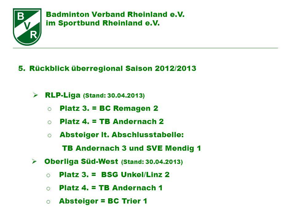 Badminton Verband Rheinland e.V. im Sportbund Rheinland e.V. 5.Rückblick überregional Saison 2012/2013 RLP-Liga (Stand: 30.04.2013) o Platz 3. = BC Re