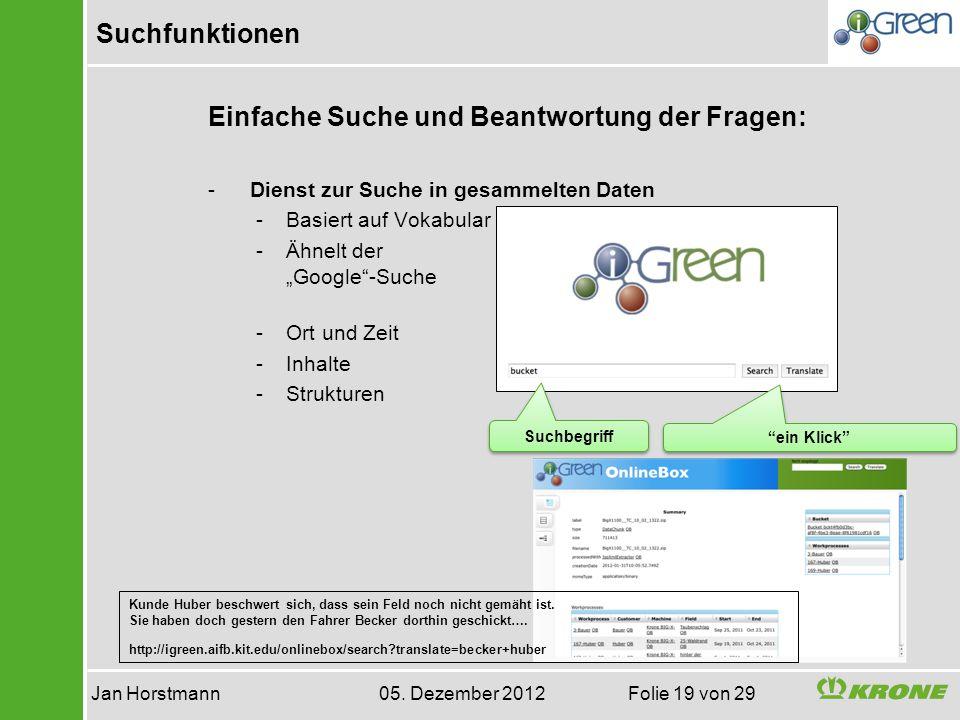 Suchfunktionen Jan Horstmann 05. Dezember 2012 Folie 19 von 29 Einfache Suche und Beantwortung der Fragen: - Dienst zur Suche in gesammelten Daten -Ba
