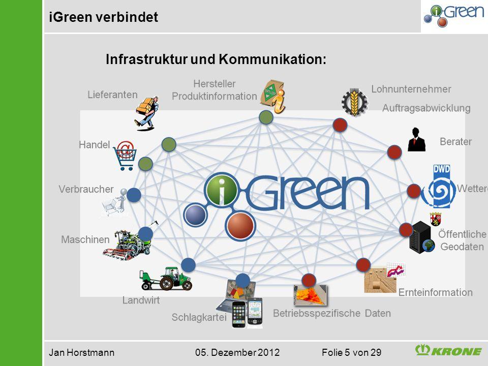 iGreen verbindet Jan Horstmann 05. Dezember 2012 Folie 5 von 29 Infrastruktur und Kommunikation: