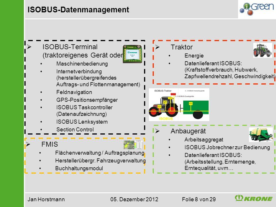 ISOBUS-Datenmanagement Jan Horstmann 05. Dezember 2012 Folie 8 von 29 FMIS Flächenverwaltung / Auftragsplanung Herstellerübergr. Fahrzeugverwaltung Bu