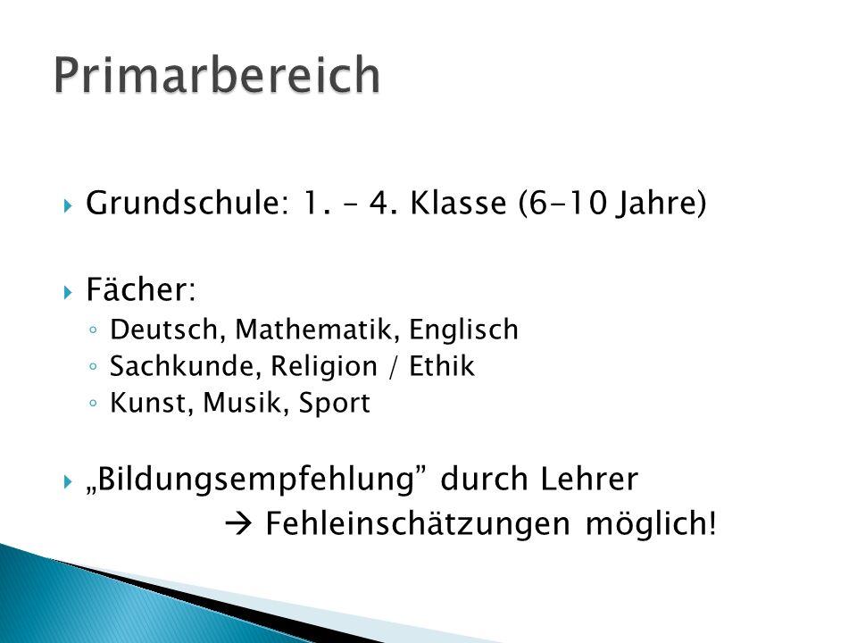 Grundschule: 1. – 4. Klasse (6-10 Jahre) Fächer: Deutsch, Mathematik, Englisch Sachkunde, Religion / Ethik Kunst, Musik, Sport Bildungsempfehlung durc