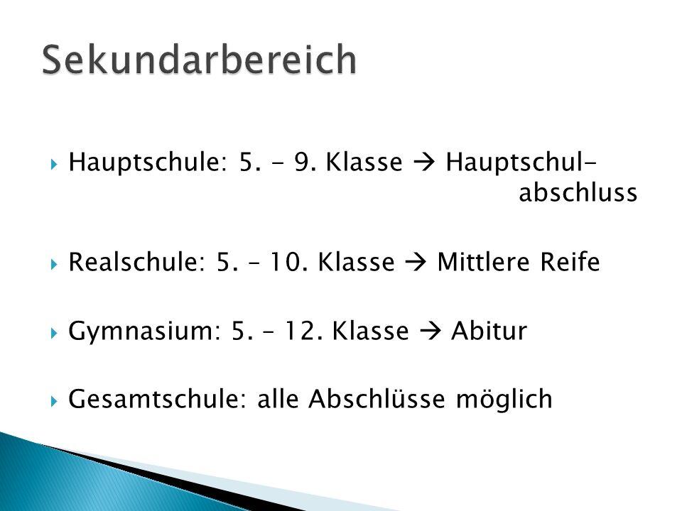 Hauptschule: 5. - 9. Klasse Hauptschul- abschluss Realschule: 5. – 10. Klasse Mittlere Reife Gymnasium: 5. – 12. Klasse Abitur Gesamtschule: alle Absc