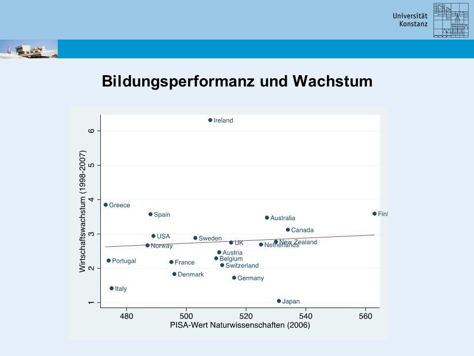 Bildungsperformanz und Wachstum