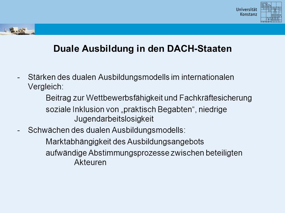 Duale Ausbildung in den DACH-Staaten -Stärken des dualen Ausbildungsmodells im internationalen Vergleich: Beitrag zur Wettbewerbsfähigkeit und Fachkrä