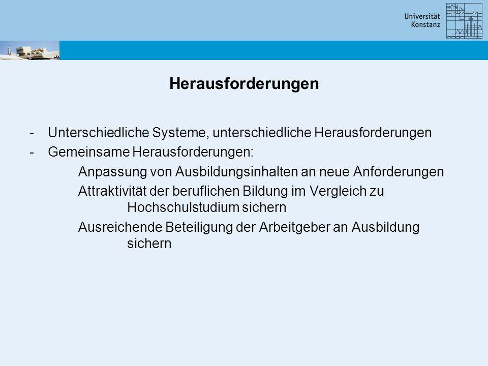 Herausforderungen -Unterschiedliche Systeme, unterschiedliche Herausforderungen -Gemeinsame Herausforderungen: Anpassung von Ausbildungsinhalten an ne