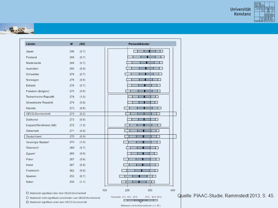 Quelle: PIAAC-Studie, Rammstedt 2013, S. 45.