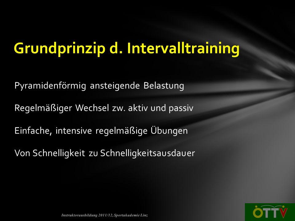 Kein spezielles Equipement notwendig Zeitdauer genau kalkulierbar TT-spezifisches Konditionstraining Schulung partnerschaftlichen Verhaltens Konzentrationsschulung d.