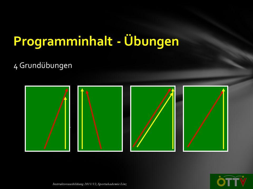 4 Grundübungen VH VH VH RH/V VH RH Instruktorausbildung 2011/12, Sportakademie Linz Programminhalt - Übungen