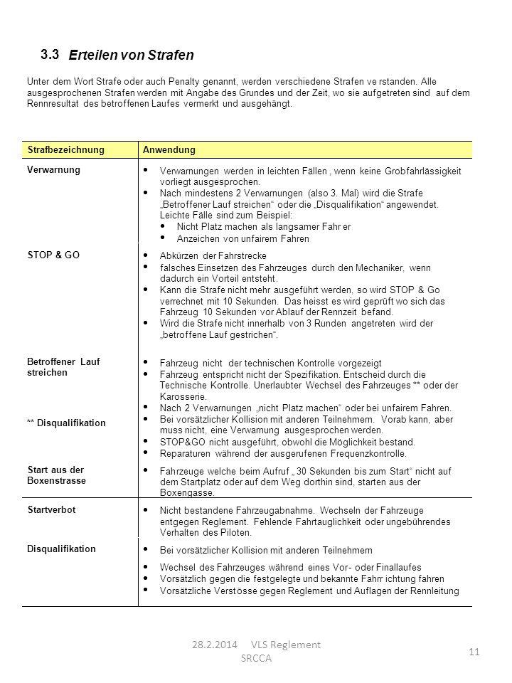 28.2.2014 VLS Reglement SRCCA 11 3.3 Erteilen von Strafen Unter dem Wort Strafe oder auch Penalty genannt, werden verschiedene Strafen verstanden. All