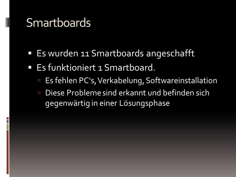 Smartboards Es wurden 11 Smartboards angeschafft Es funktioniert 1 Smartboard.