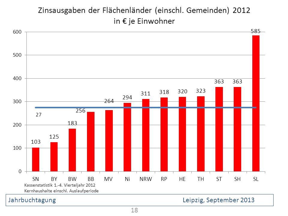Zinsausgaben der Flächenländer (einschl. Gemeinden) 2012 in je Einwohner 18 Kassenstatistik 1.-4. Vierteljahr 2012 Kernhaushalte einschl. Auslaufperio