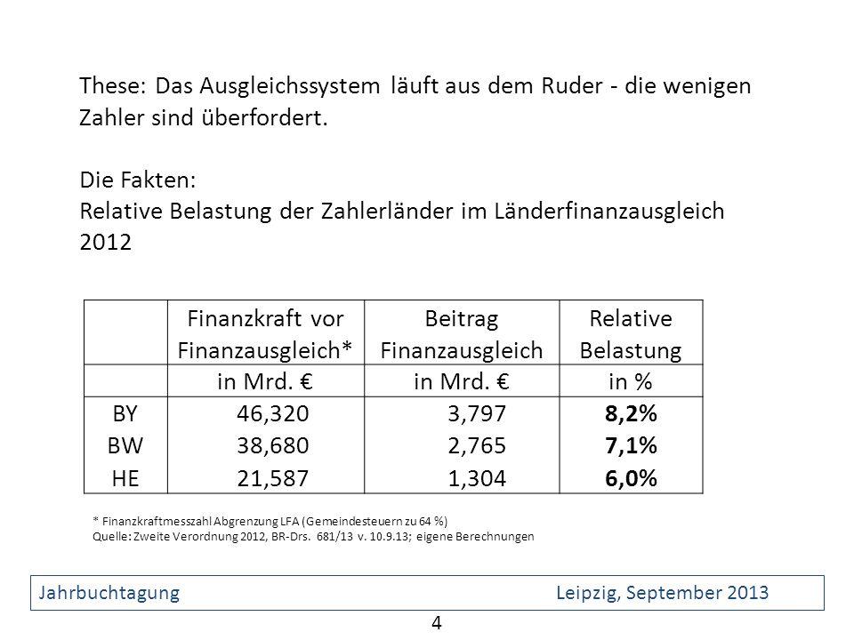 5 Jahrbuchtagung Leipzig, September 2013 * Finanzkraftmesszahl Abgrenzung FAG; Ansatz Gemeindesteuern wegen Vergleichbarkeit auch vor 2005 einheitlich mit 64 %