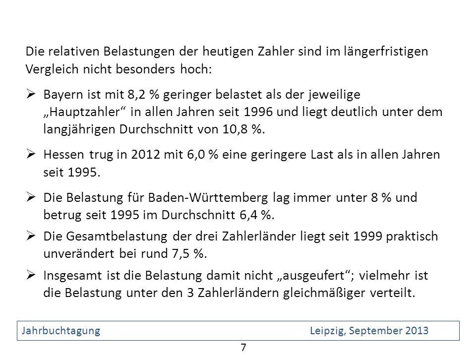 Die relativen Belastungen der heutigen Zahler sind im längerfristigen Vergleich nicht besonders hoch: Bayern ist mit 8,2 % geringer belastet als der j