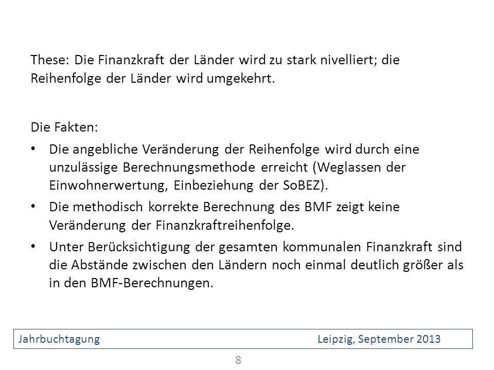 Verbleibende Steuern nach LFA und allgemeinen BEZ 2011/2012 in je Einwohner 9 Steuern der Länder: Abgrenzung FAG mit tatsächlichem GrErwSt-Aufkommen, voller GewStUmlage und ohne Kürzung gem.