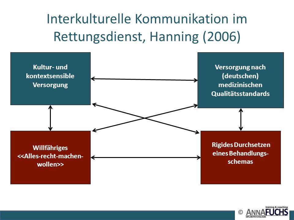Interkulturelle Kommunikation im Rettungsdienst, Hanning (2006) Kultur- und kontextsensible Versorgung Rigides Durchsetzen eines Behandlungs- schemas