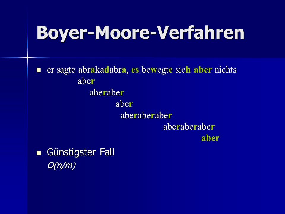 Boyer-Moore-Verfahren er sagte abrakadabra, es bewegte sich aber nichts aber aberaber aber aberaberaber aberaberaber aber er sagte abrakadabra, es bewegte sich aber nichts aber aberaber aber aberaberaber aberaberaber aber Günstigster Fall Günstigster FallO(n/m)