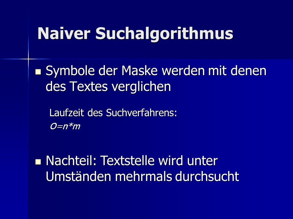 Naiver Suchalgorithmus Symbole der Maske werden mit denen des Textes verglichen Symbole der Maske werden mit denen des Textes verglichen Laufzeit des Suchverfahrens: O=n*m Nachteil: Textstelle wird unter Umständen mehrmals durchsucht Nachteil: Textstelle wird unter Umständen mehrmals durchsucht