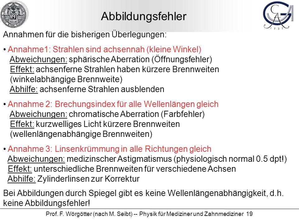 Prof. F. Wörgötter (nach M. Seibt) -- Physik für Mediziner und Zahnmediziner 19 Abbildungsfehler Annahmen für die bisherigen Überlegungen: Annahme1: S