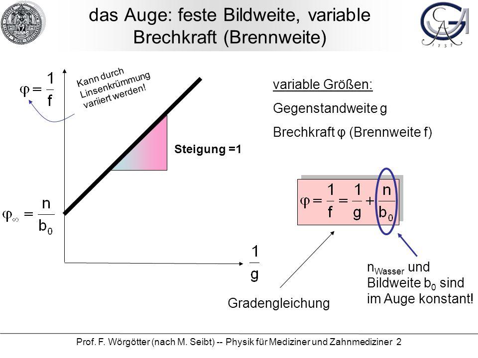 Prof. F. Wörgötter (nach M. Seibt) -- Physik für Mediziner und Zahnmediziner 2 das Auge: feste Bildweite, variable Brechkraft (Brennweite) variable Gr