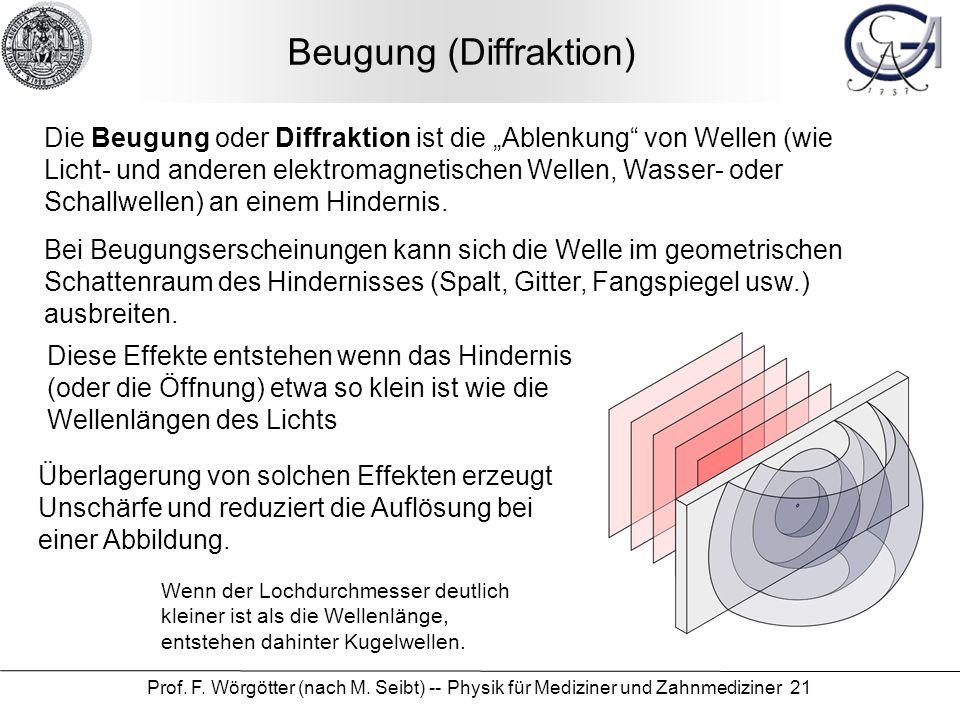 Prof. F. Wörgötter (nach M. Seibt) -- Physik für Mediziner und Zahnmediziner 21 Beugung (Diffraktion) Die Beugung oder Diffraktion ist die Ablenkung v