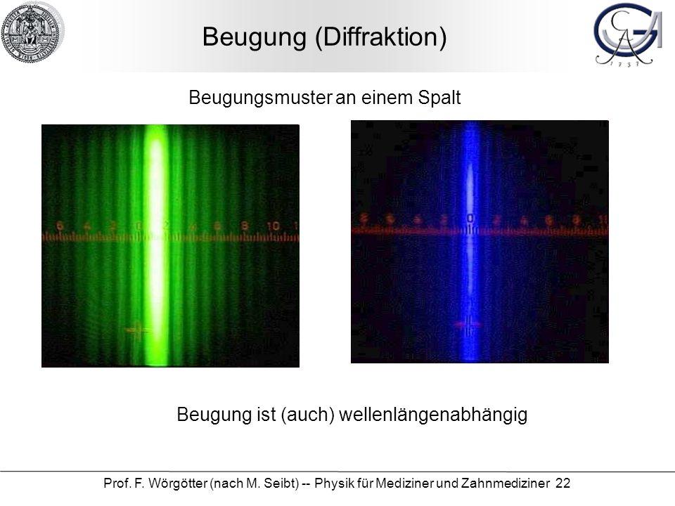 Prof. F. Wörgötter (nach M. Seibt) -- Physik für Mediziner und Zahnmediziner 22 Beugung (Diffraktion) Beugung ist (auch) wellenlängenabhängig Beugungs