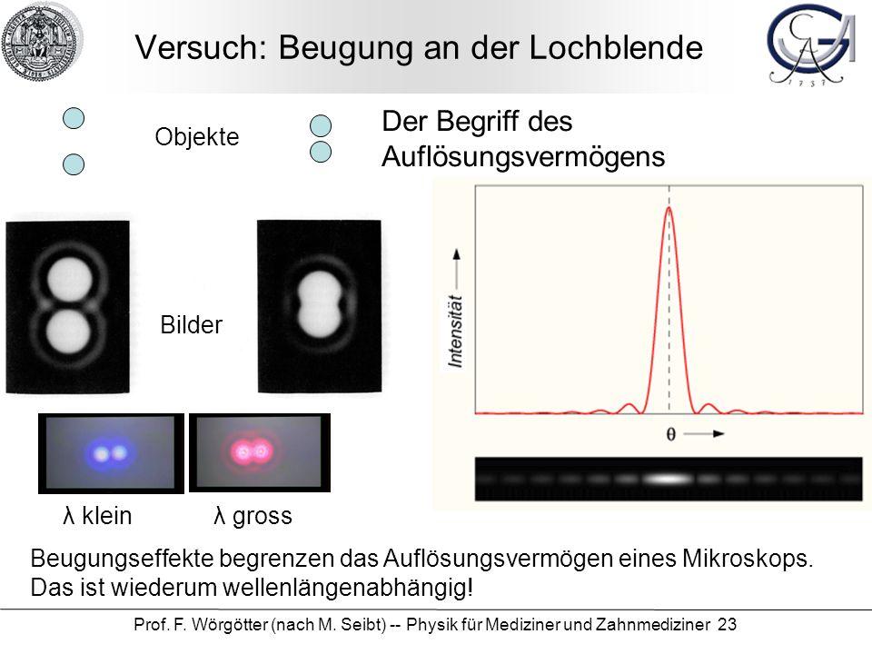 Prof. F. Wörgötter (nach M. Seibt) -- Physik für Mediziner und Zahnmediziner 23 Versuch: Beugung an der Lochblende Beugungseffekte begrenzen das Auflö