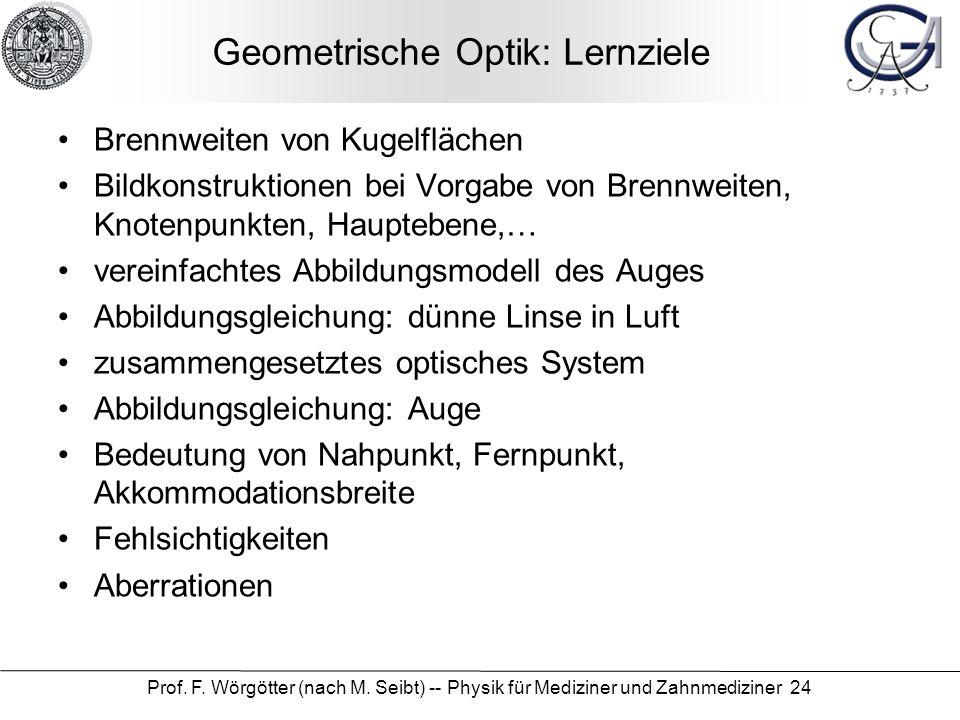 Prof. F. Wörgötter (nach M. Seibt) -- Physik für Mediziner und Zahnmediziner 24 Geometrische Optik: Lernziele Brennweiten von Kugelflächen Bildkonstru