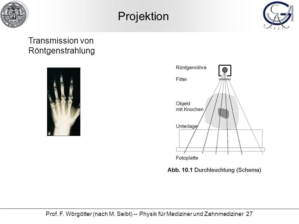 Prof. F. Wörgötter (nach M. Seibt) -- Physik für Mediziner und Zahnmediziner 27 Projektion Transmission von Röntgenstrahlung