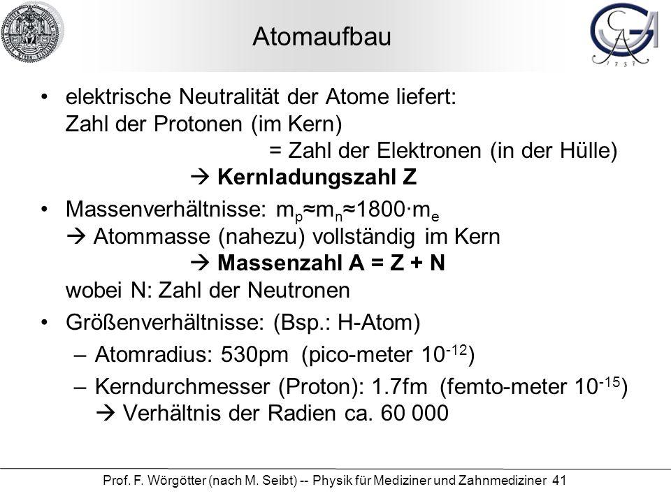 Prof. F. Wörgötter (nach M. Seibt) -- Physik für Mediziner und Zahnmediziner 41 Atomaufbau elektrische Neutralität der Atome liefert: Zahl der Protone