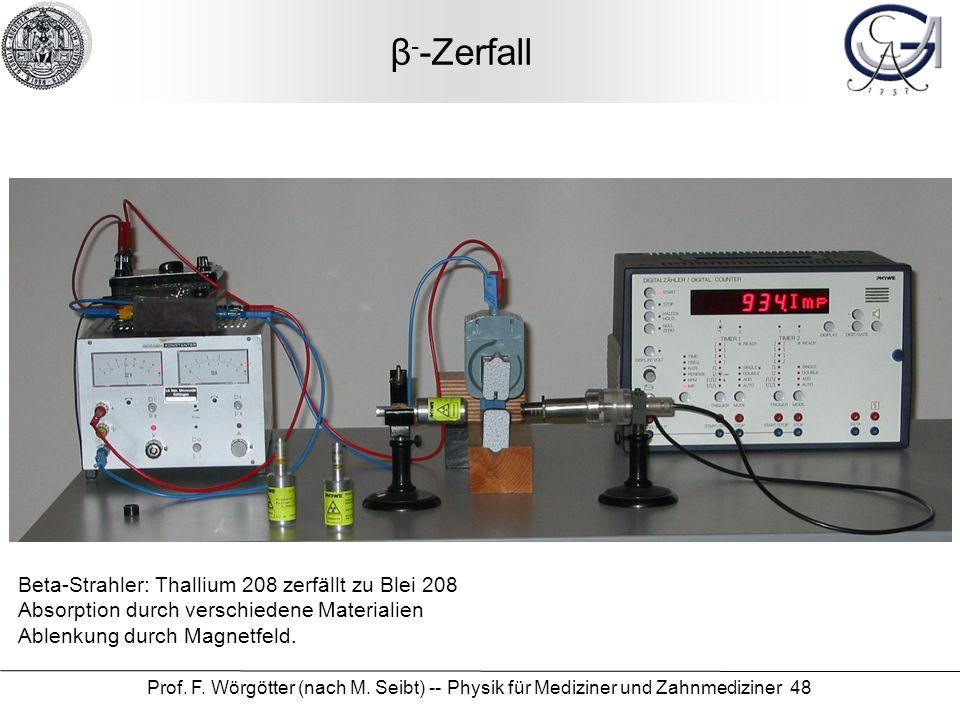 Prof. F. Wörgötter (nach M. Seibt) -- Physik für Mediziner und Zahnmediziner 48 β - -Zerfall Beta-Strahler: Thallium 208 zerfällt zu Blei 208 Absorpti
