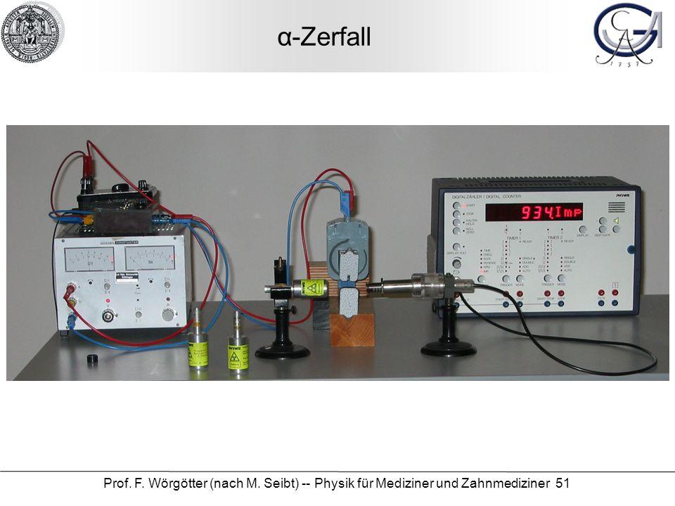 Prof. F. Wörgötter (nach M. Seibt) -- Physik für Mediziner und Zahnmediziner 51 α-Zerfall