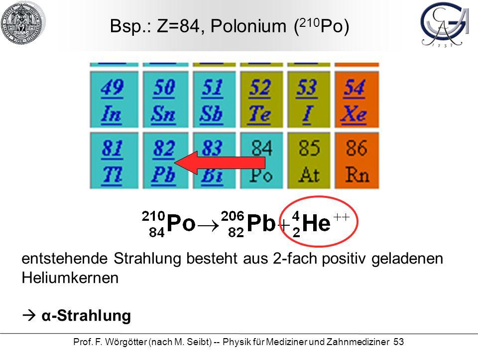 Prof. F. Wörgötter (nach M. Seibt) -- Physik für Mediziner und Zahnmediziner 53 Bsp.: Z=84, Polonium ( 210 Po) entstehende Strahlung besteht aus 2-fac