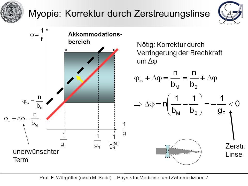 Prof. F. Wörgötter (nach M. Seibt) -- Physik für Mediziner und Zahnmediziner 7 Myopie: Korrektur durch Zerstreuungslinse Akkommodations- bereich Nötig