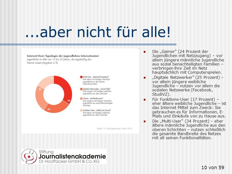 9 von 59 Medium für junge Leute Shell Jugendstudie 2010: Prägend für aktuelle Jugendgeneration in Deutschland sind Leistungsorientierung und ein ausge