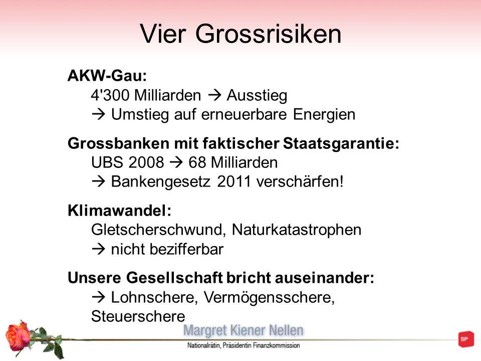 Vier Grossrisiken AKW-Gau: 4'300 Milliarden Ausstieg Umstieg auf erneuerbare Energien Grossbanken mit faktischer Staatsgarantie: UBS 2008 68 Milliarde