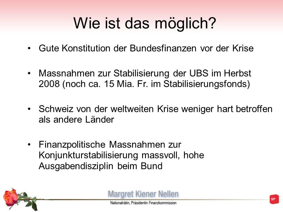 Wie ist das möglich? Gute Konstitution der Bundesfinanzen vor der Krise Massnahmen zur Stabilisierung der UBS im Herbst 2008 (noch ca. 15 Mia. Fr. im
