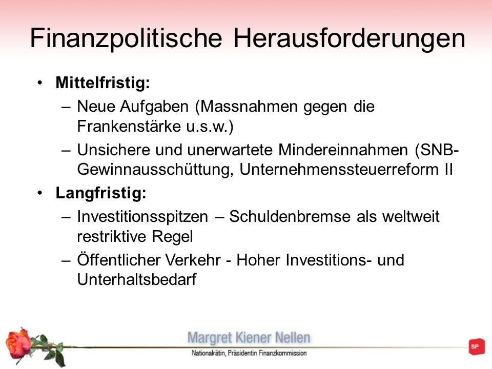 Finanzpolitische Herausforderungen Mittelfristig: –Neue Aufgaben (Massnahmen gegen die Frankenstärke u.s.w.) –Unsichere und unerwartete Mindereinnahme