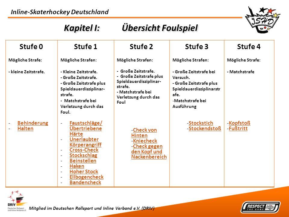 Inline-Skaterhockey Deutschland Mitglied im Deutschen Rollsport und Inline Verband e.V. (DRIV) Kapitel I:Übersicht Foulspiel Stufe 0 Mögliche Strafe: