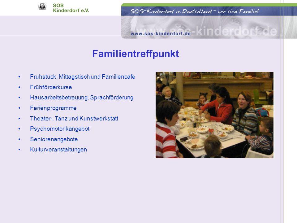 Frühstück, Mittagstisch und Familiencafe Frühförderkurse Hausarbeitsbetreuung, Sprachförderung Ferienprogramme Theater-, Tanz und Kunstwerkstatt Psych